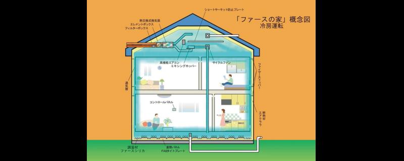 ファースの家暖房運転概念図