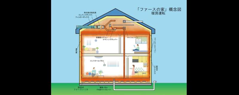 ファースの家冷房運転概念図