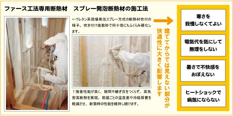 ファース工法専用断熱材.スプレー発泡断熱材の施工法